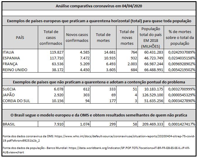 analise coronavirus